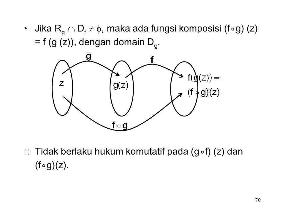 70 ‣Jika R g  D f  , maka ada fungsi komposisi (f⃘g) (z) = f (g (z)), dengan domain D g.