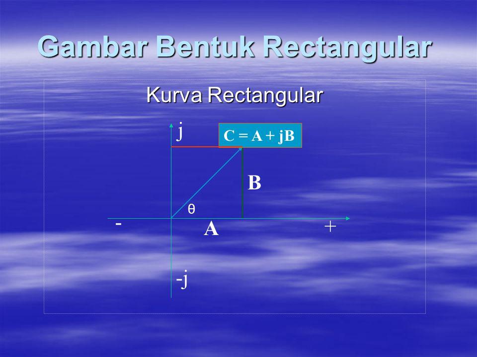 Gambar Bentuk Rectangular j -j - Kurva Rectangular + A B C = A + jB θ