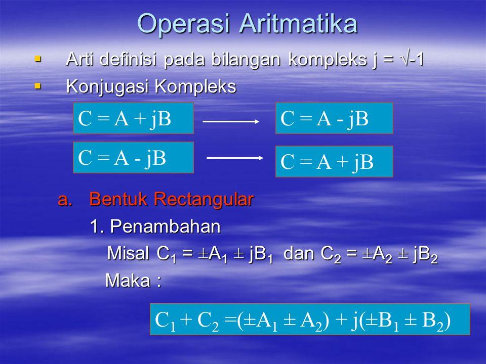 Operasi Aritmatika  Arti definisi pada bilangan kompleks j =  -1  Konjugasi Kompleks a. Bentuk Rectangular 1. Penambahan 1. Penambahan Misal C 1 =