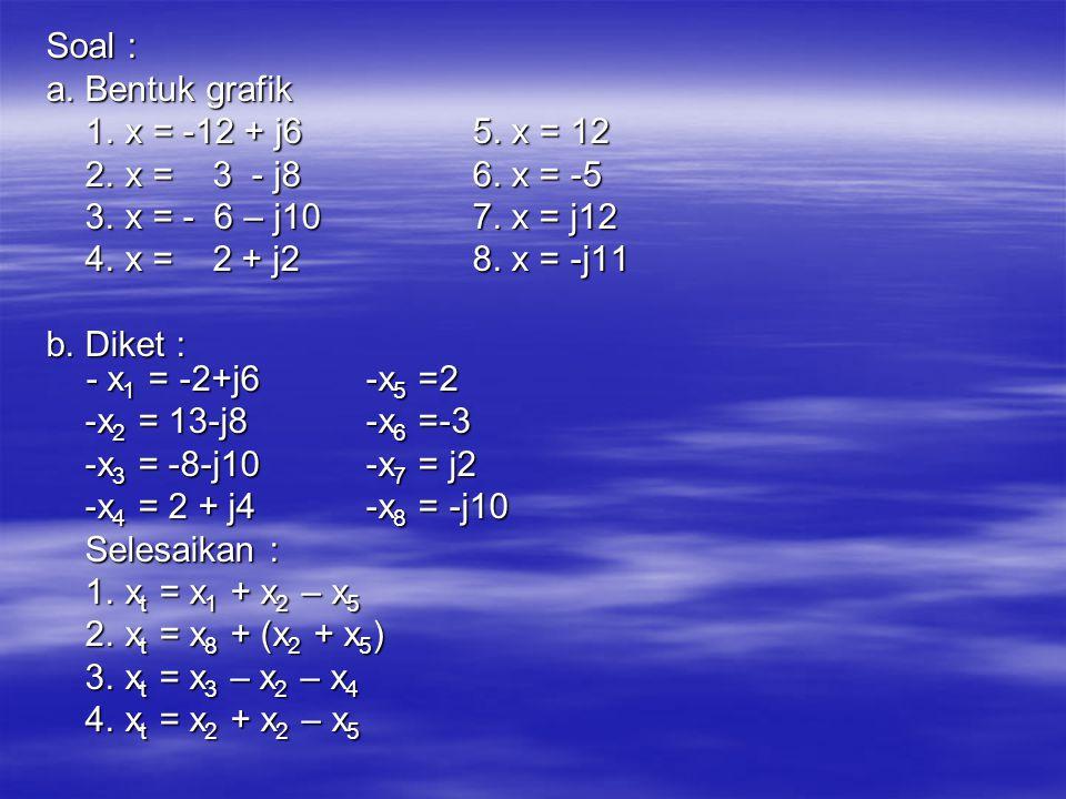 Soal : a.Bentuk grafik 1. x = -12 + j65. x = 12 1.