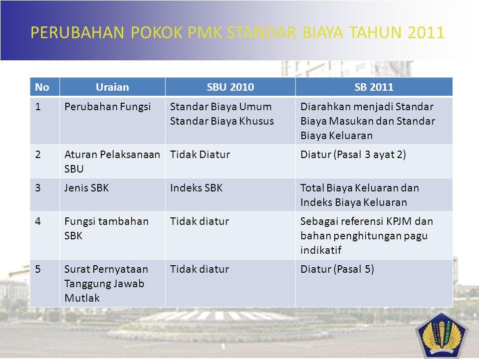 4.Standar Biaya Khusus Tahun Anggaran 2011 ditetapkan dalam PMK tersendiri 5.
