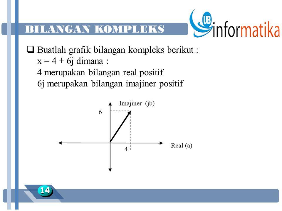 BILANGAN KOMPLEKS 1414  Buatlah grafik bilangan kompleks berikut : x = 4 + 6j dimana : 4 merupakan bilangan real positif 6j merupakan bilangan imajiner positif
