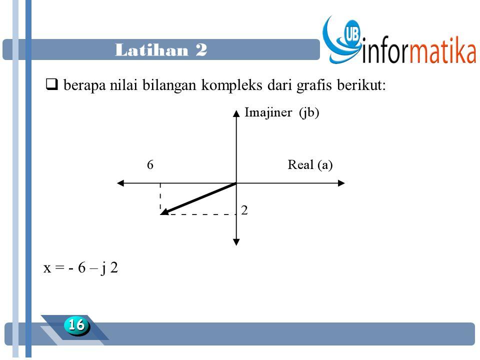 Latihan 2 1616  berapa nilai bilangan kompleks dari grafis berikut: x = - 6 – j 2