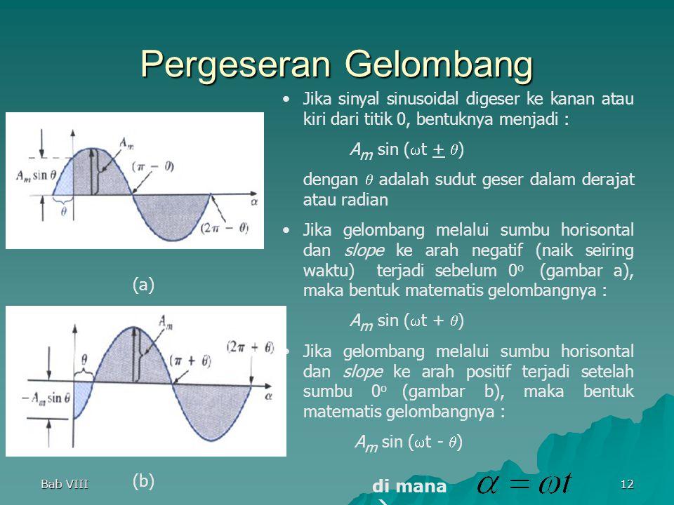 Bab VIII12 Pergeseran Gelombang Jika sinyal sinusoidal digeser ke kanan atau kiri dari titik 0, bentuknya menjadi : A m sin (  t +  ) dengan  adala