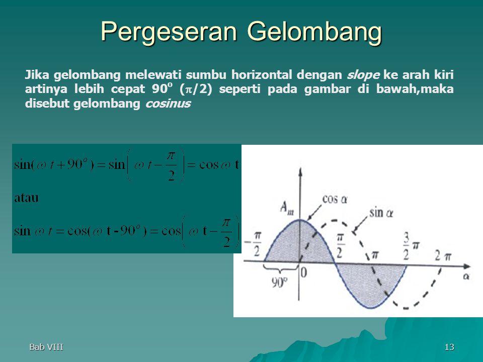 Bab VIII13 Jika gelombang melewati sumbu horizontal dengan slope ke arah kiri artinya lebih cepat 90 o (  /2) seperti pada gambar di bawah,maka diseb