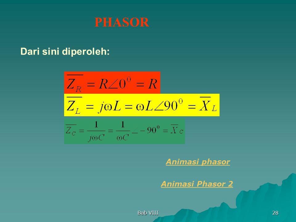 Bab VIII 28 PHASOR Dari sini diperoleh: Animasi phasor Animasi Phasor 2