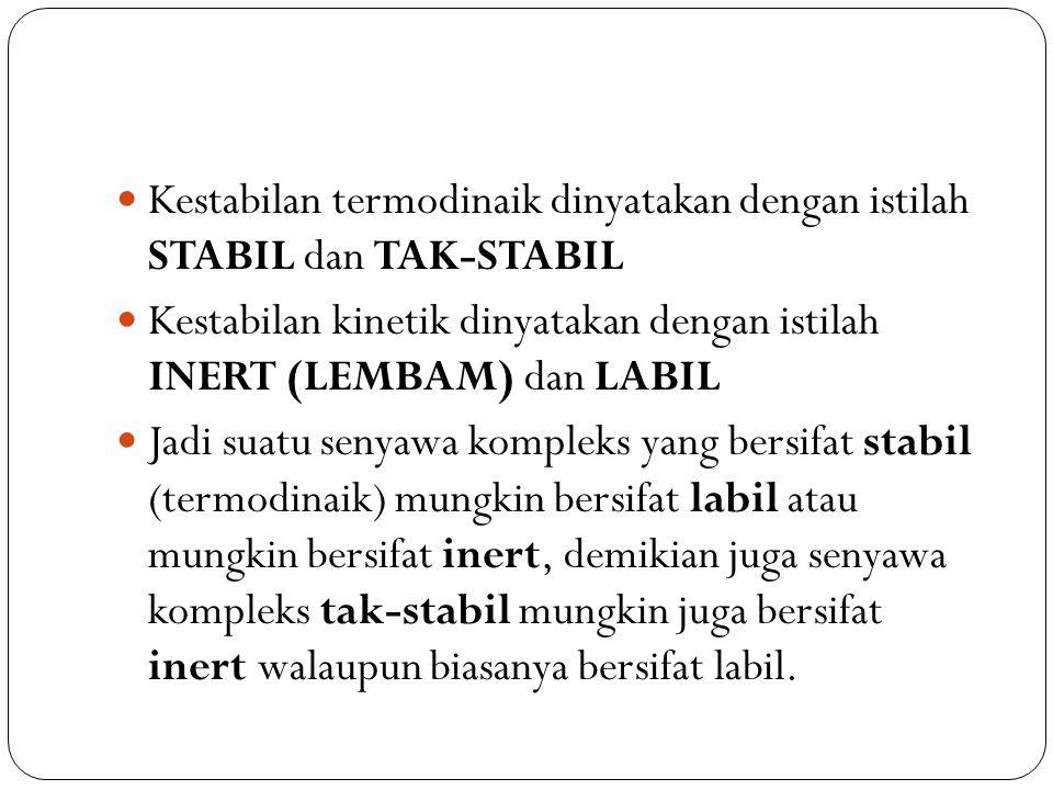 Kestabilan termodinaik dinyatakan dengan istilah STABIL dan TAK-STABIL Kestabilan kinetik dinyatakan dengan istilah INERT (LEMBAM) dan LABIL Jadi suat