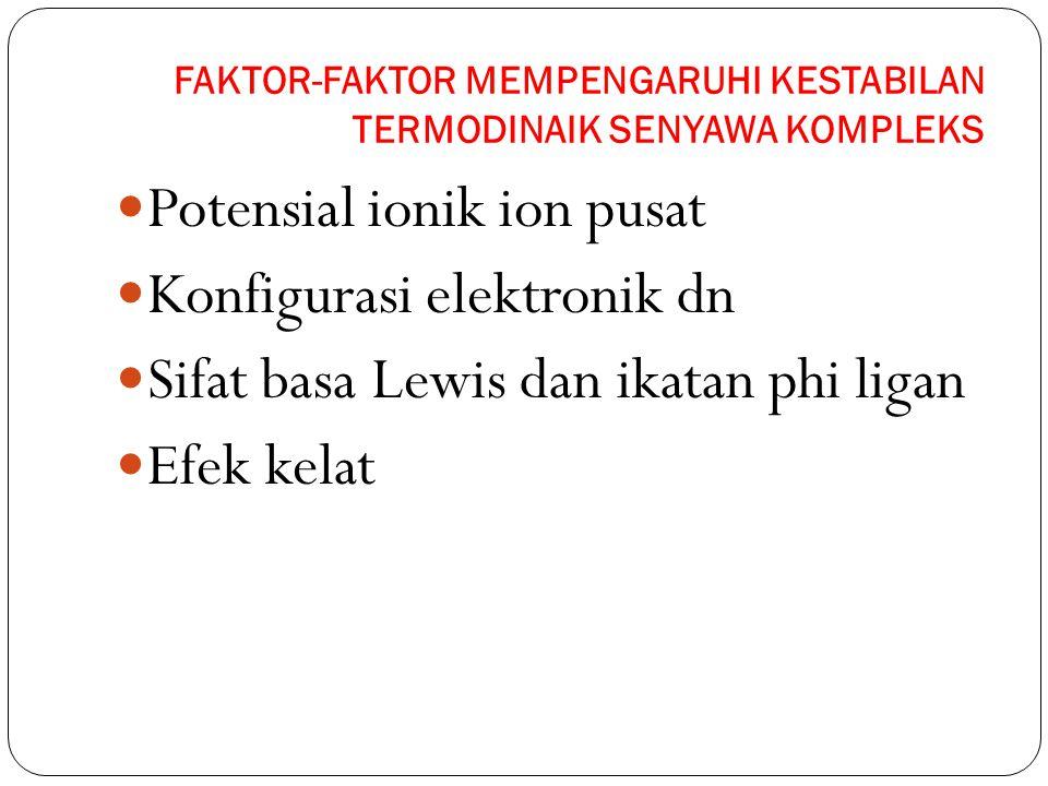 FAKTOR-FAKTOR MEMPENGARUHI KESTABILAN TERMODINAIK SENYAWA KOMPLEKS Potensial ionik ion pusat Konfigurasi elektronik dn Sifat basa Lewis dan ikatan phi ligan Efek kelat