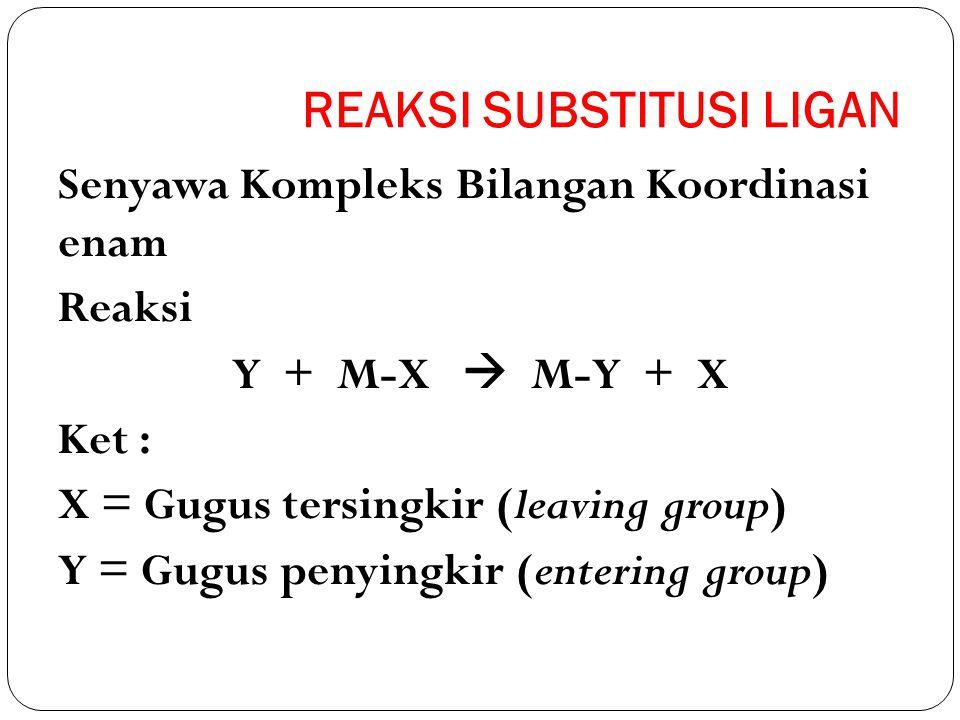 REAKSI SUBSTITUSI LIGAN Senyawa Kompleks Bilangan Koordinasi enam Reaksi Y + M-X  M-Y + X Ket : X = Gugus tersingkir (leaving group) Y = Gugus penyingkir (entering group)