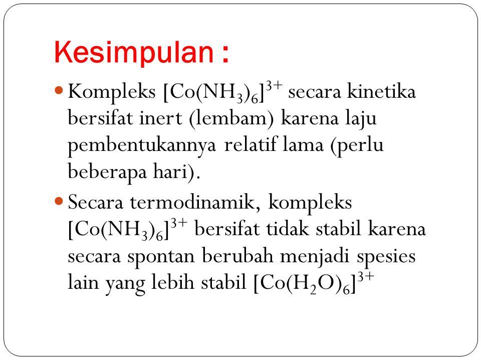 Kesimpulan : Kompleks [Co(NH 3 ) 6 ] 3+ secara kinetika bersifat inert (lembam) karena laju pembentukannya relatif lama (perlu beberapa hari). Secara