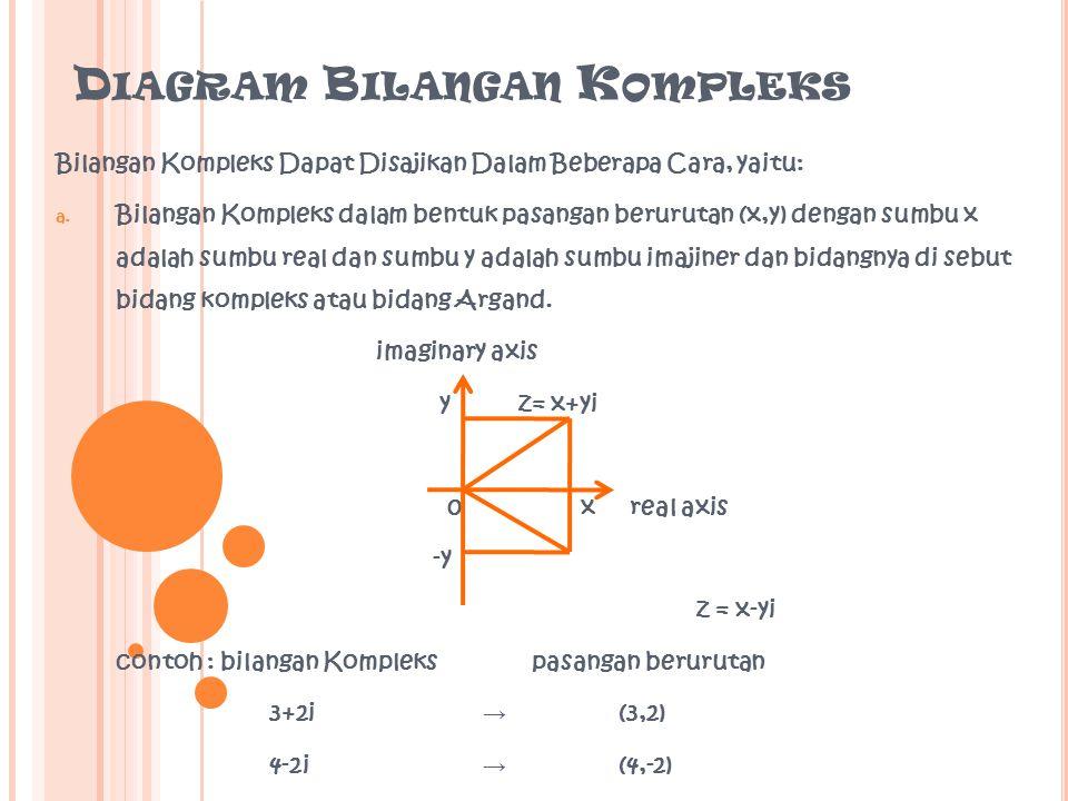 D IAGRAM B ILANGAN K OMPLEKS Bilangan Kompleks Dapat Disajikan Dalam Beberapa Cara, yaitu: a.