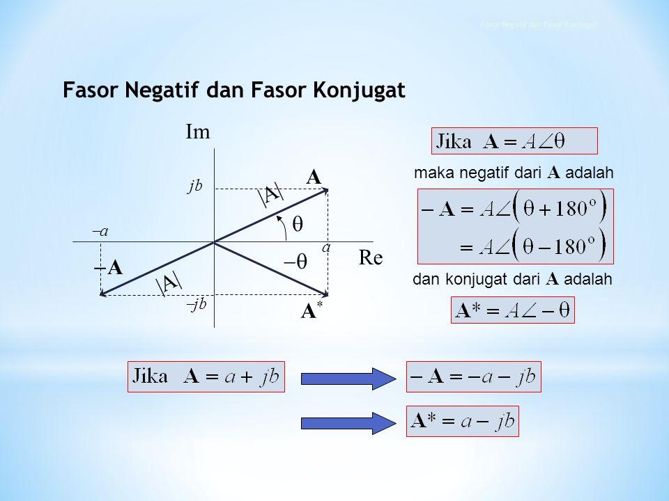 A |A|  Im Re A A |A| A*A*   a jb aa jbjb maka negatif dari A adalah dan konjugat dari A adalah Fasor Negatif dan Fasor Konjugat