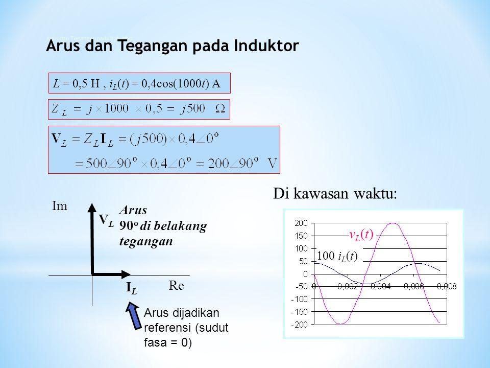 ILIL VLVL Re Im Arus 90 o di belakang tegangan L = 0,5 H, i L (t) = 0,4cos(1000t) A Arus dijadikan referensi (sudut fasa = 0) Di kawasan waktu: 100 i