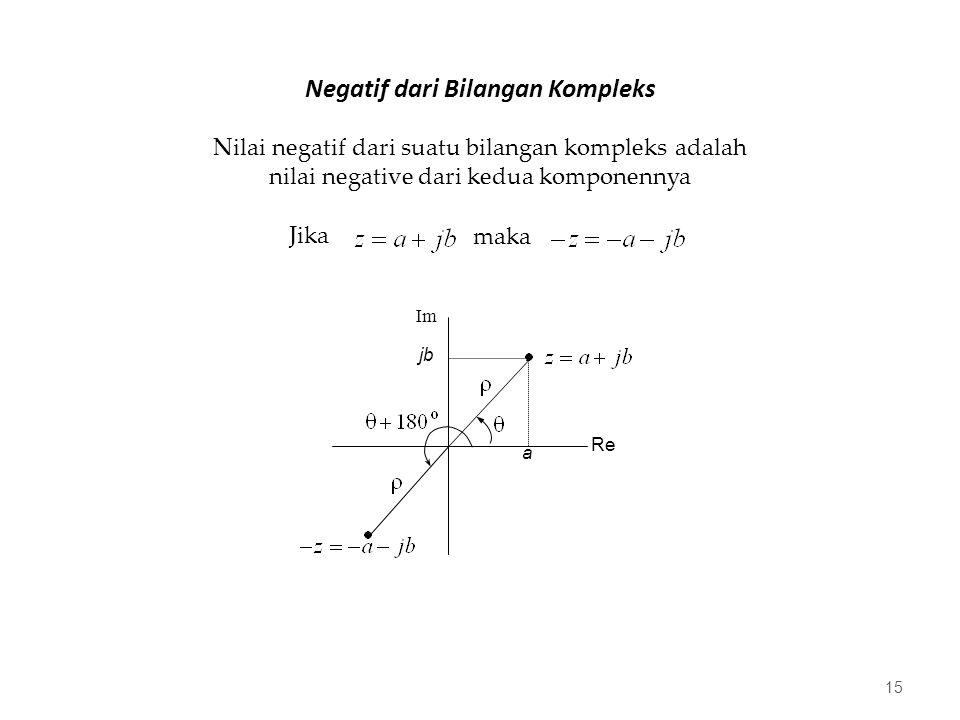 Negatif dari Bilangan Kompleks 15 Nilai negatif dari suatu bilangan kompleks adalah nilai negative dari kedua komponennya Jika maka Re Im a jb