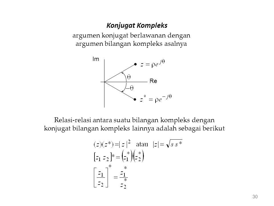 Konjugat Kompleks 30 argumen konjugat berlawanan dengan argumen bilangan kompleks asalnya Re Im Relasi-relasi antara suatu bilangan kompleks dengan konjugat bilangan kompleks lainnya adalah sebagai berikut