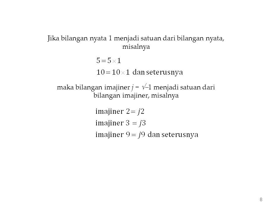8 Jika bilangan nyata 1 menjadi satuan dari bilangan nyata, misalnya maka bilangan imajiner j =  1 menjadi satuan dari bilangan imajiner, misalnya