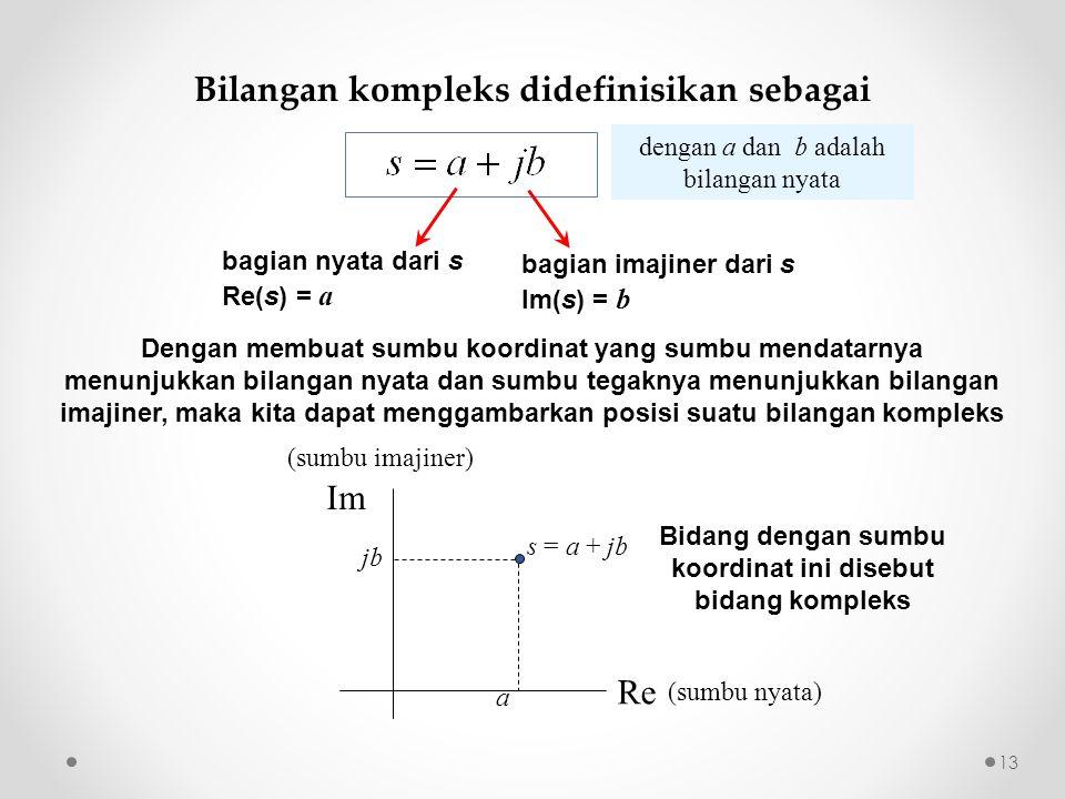 dengan a dan b adalah bilangan nyata bagian nyata dari s Re(s) = a bagian imajiner dari s Im(s) = b Re (sumbu nyata) Im (sumbu imajiner) a s = a + jb jbjb Bilangan kompleks didefinisikan sebagai 13 Dengan membuat sumbu koordinat yang sumbu mendatarnya menunjukkan bilangan nyata dan sumbu tegaknya menunjukkan bilangan imajiner, maka kita dapat menggambarkan posisi suatu bilangan kompleks Bidang dengan sumbu koordinat ini disebut bidang kompleks