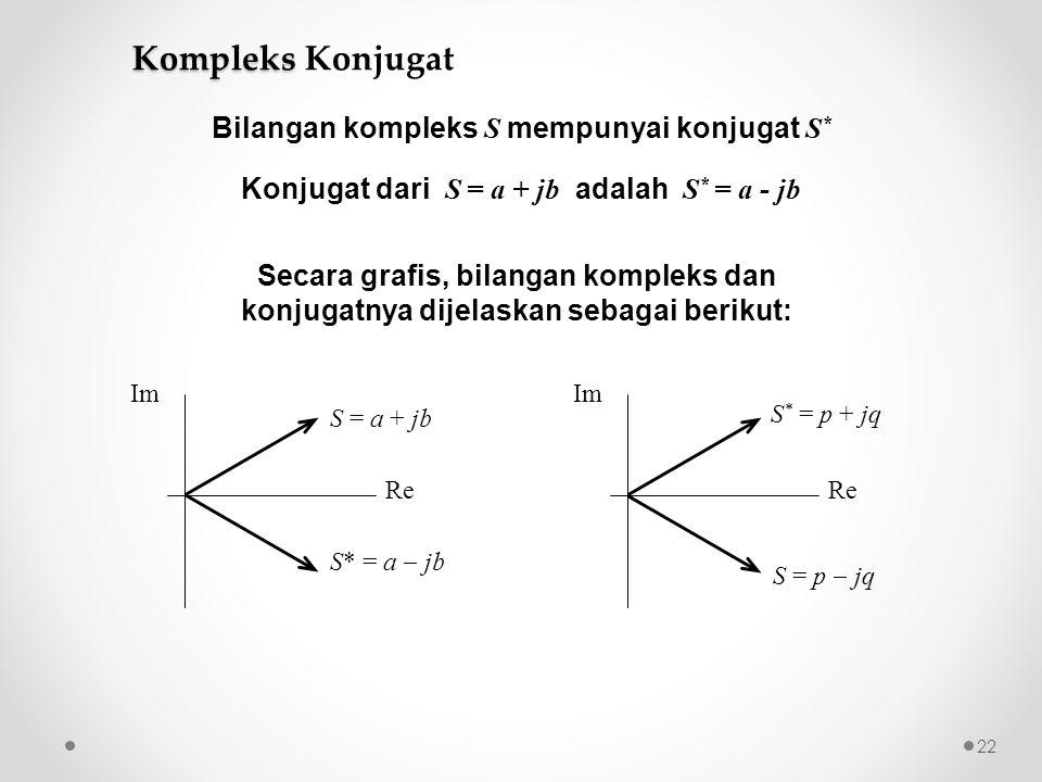 S = a + jb S* = a  jb Re Im Re Im Bilangan kompleks S mempunyai konjugat S * S * = p + jq S = p  jq Kompleks Kompleks Konjugat 22 Konjugat dari S = a + jb adalah S * = a - jb Secara grafis, bilangan kompleks dan konjugatnya dijelaskan sebagai berikut: