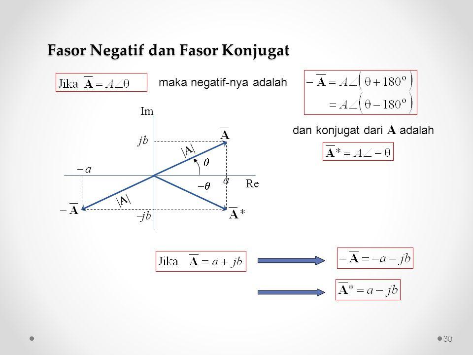 Im Re maka negatif-nya adalah dan konjugat dari A adalah Fasor Negatif dan Fasor Konjugat 30 |A|  a a  a jb   jbjb