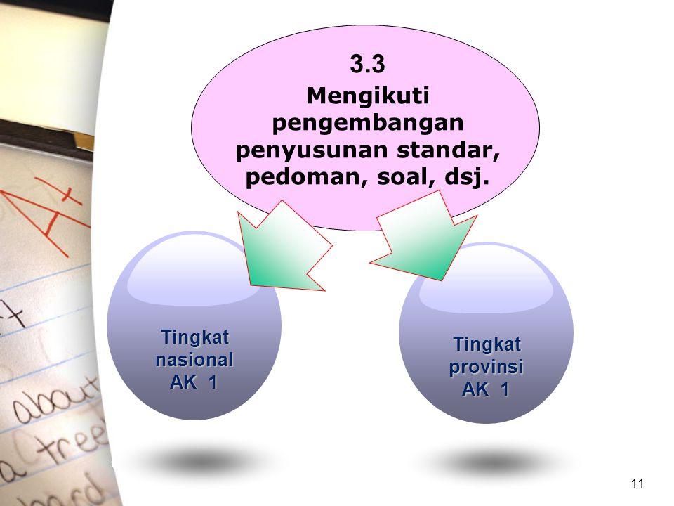 11 3.3 Mengikuti pengembangan penyusunan standar, pedoman, soal, dsj. Tingkat nasional AK 1 Tingkat provinsi AK 1