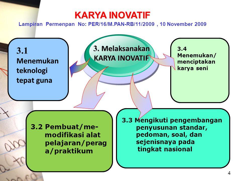 4 3.2 Pembuat/me- modifikasi alat pelajaran/perag a/praktikum 3. Melaksanakan KARYA INOVATIF KARYA INOVATIF KARYA INOVATIF Lampiran Permenpan No: PER/