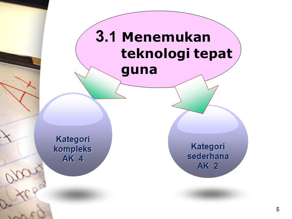 5 3. 1 Menemukan teknologi tepat guna Kategori kompleks AK 4 Kategori sederhana AK 2