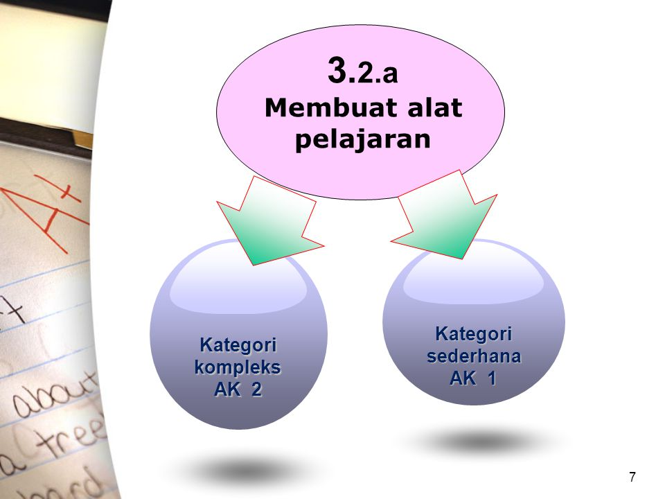 7 3. 2.a Membuat alat pelajaran Kategori kompleks AK 2 Kategori sederhana AK 1