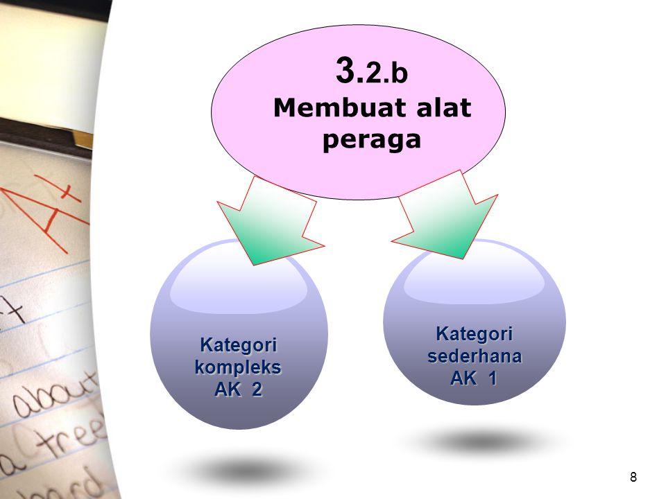 8 3. 2.b Membuat alat peraga Kategori kompleks AK 2 Kategori sederhana AK 1