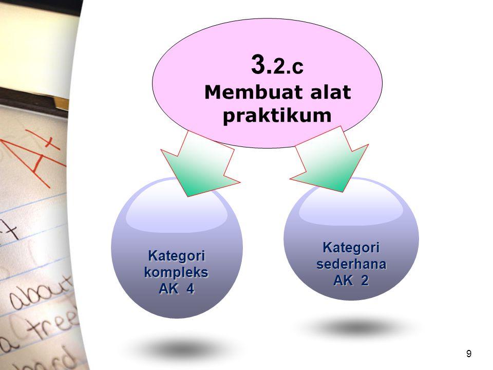 9 3. 2.c Membuat alat praktikum Kategori kompleks AK 4 Kategori sederhana AK 2