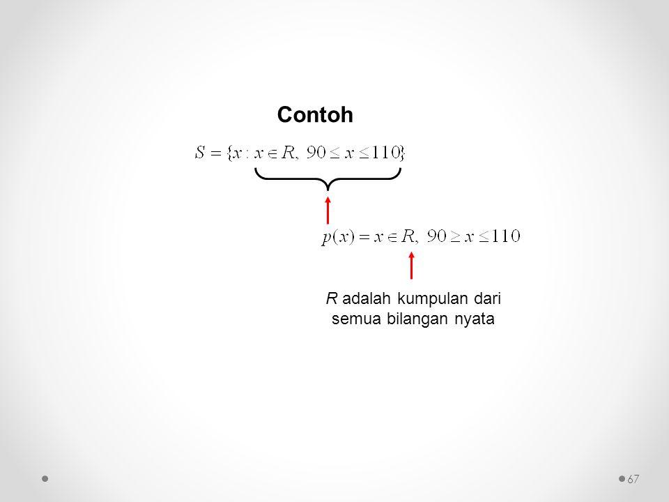 Contoh R adalah kumpulan dari semua bilangan nyata 67