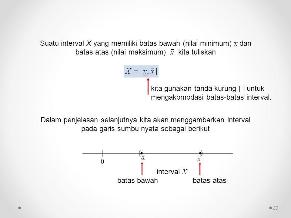 Dalam penjelasan selanjutnya kita akan menggambarkan interval pada garis sumbu nyata sebagai berikut kita gunakan tanda kurung [ ] untuk mengakomodasi