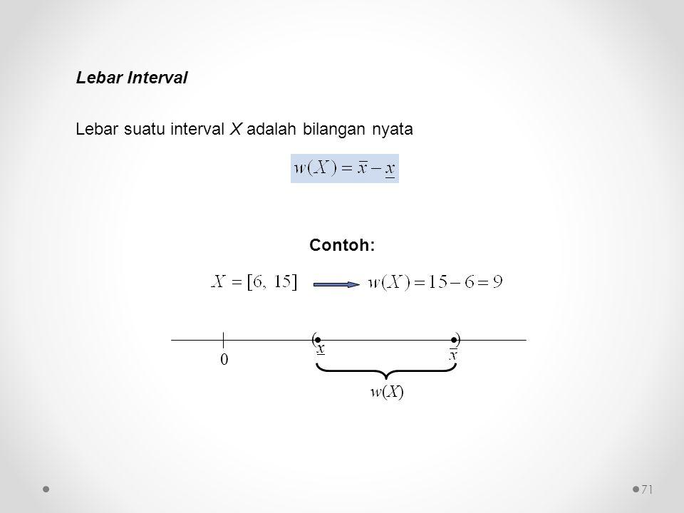 Lebar suatu interval X adalah bilangan nyata Contoh: ( 0 ) x w(X)w(X) 71 Lebar Interval