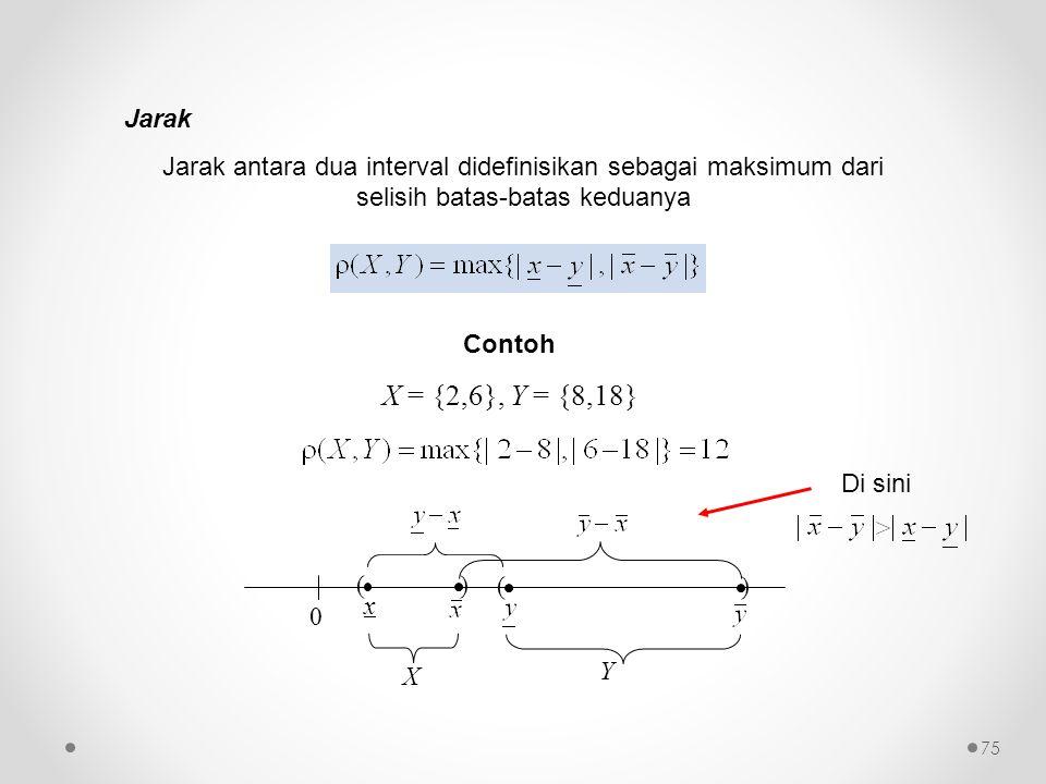 Jarak Jarak antara dua interval didefinisikan sebagai maksimum dari selisih batas-batas keduanya Contoh X = {2,6}, Y = {8,18} 0 () x () X Y Di sini 75