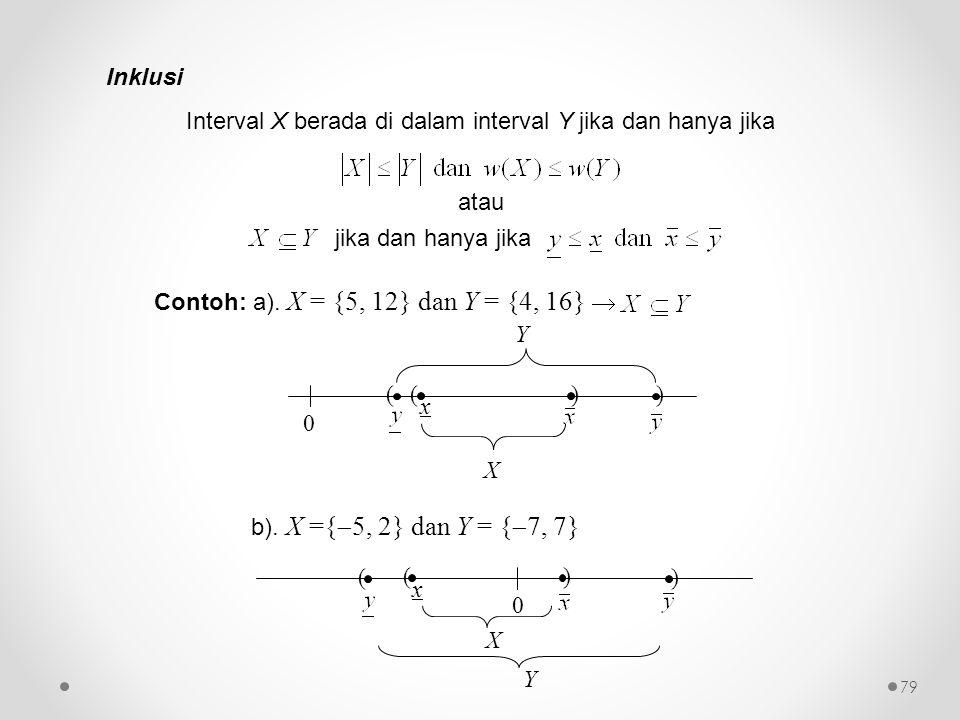 Inklusi Interval X berada di dalam interval Y jika dan hanya jika atau jika dan hanya jika Contoh: a). X = {5, 12} dan Y = {4, 16}  0 ( x ) () X Y b)