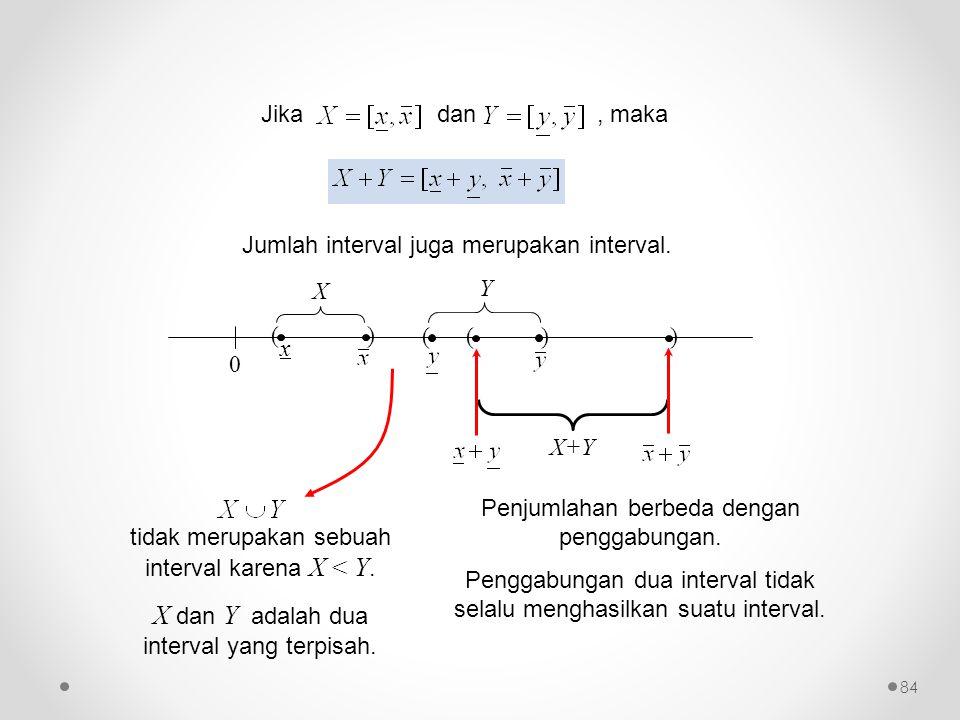 X+Y 0 ( x ) () X Y () Jumlah interval juga merupakan interval. Jika dan, maka tidak merupakan sebuah interval karena X < Y. X dan Y adalah dua interva