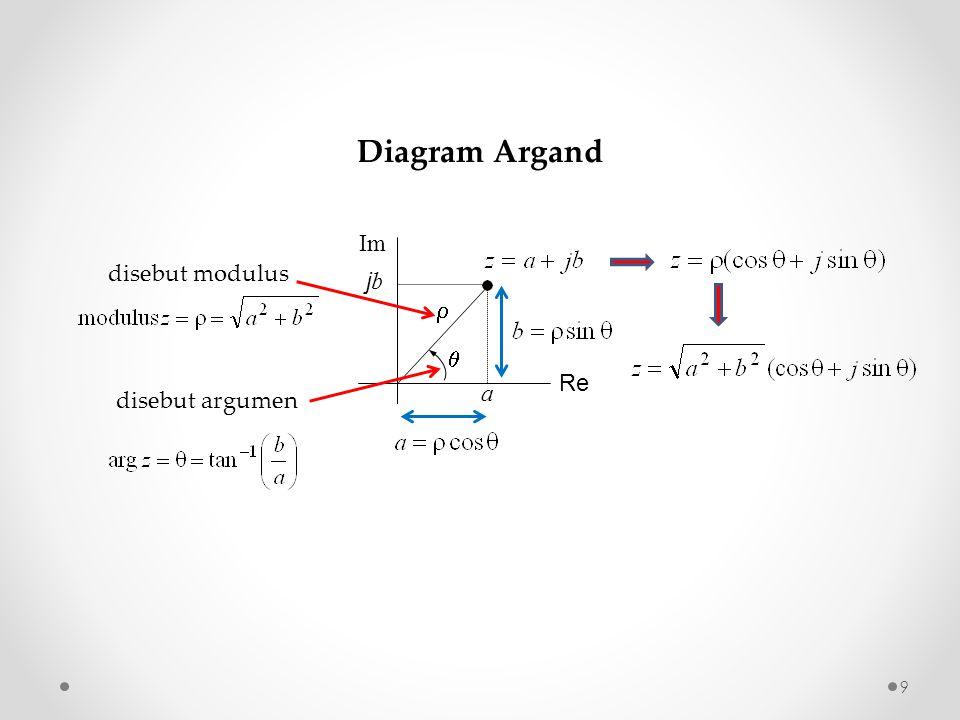 9  a Re Im j b  disebut argumen disebut modulus Diagram Argand