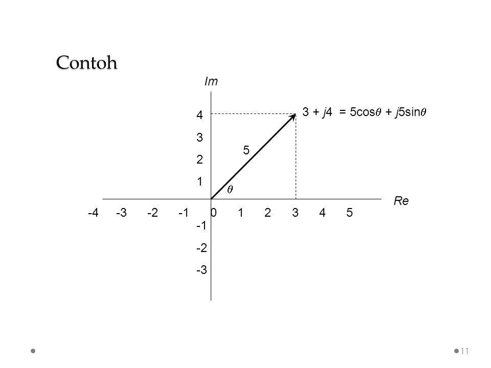 -4 -3 -2 -1 0 1 2 3 4 5 Re Im 4 3 2 1 -2 -3 3 + j4 = 5cos  + j5sin   5 Contoh 11