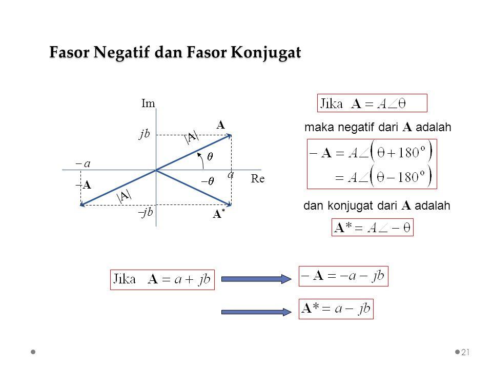 A  A   Im Re A A  A  A*A*   a jb  a a jbjb maka negatif dari A adalah dan konjugat dari A adalah Fasor Negatif dan Fasor Konjugat 21