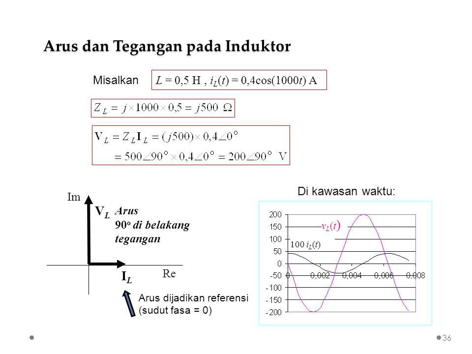 ILIL VLVL Re Im Arus 90 o di belakang tegangan L = 0,5 H, i L (t) = 0,4cos(1000t) A Arus dan Tegangan pada Induktor Arus dijadikan referensi (sudut fasa = 0) Di kawasan waktu: 100 i L (t) vL(t)vL(t) VAVA detik Misalkan 36