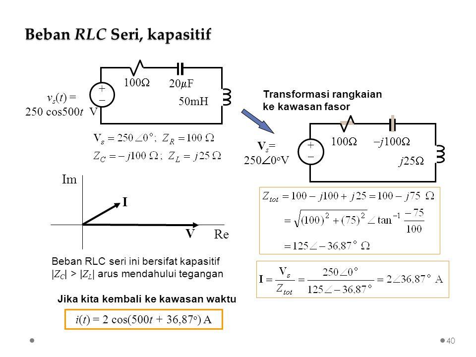 100  j100  j25  V s = 250  0 o V ++ I V Re Im 100  ++ 20  F 50mH v s (t) = 250 cos500t V Transformasi rangkaian ke kawasan fasor Beban RLC seri ini bersifat kapasitif   Z C   >   Z L   arus mendahului tegangan Beban RLC Seri, kapasitif i(t) = 2 cos(500t + 36,87 o ) A Jika kita kembali ke kawasan waktu 40