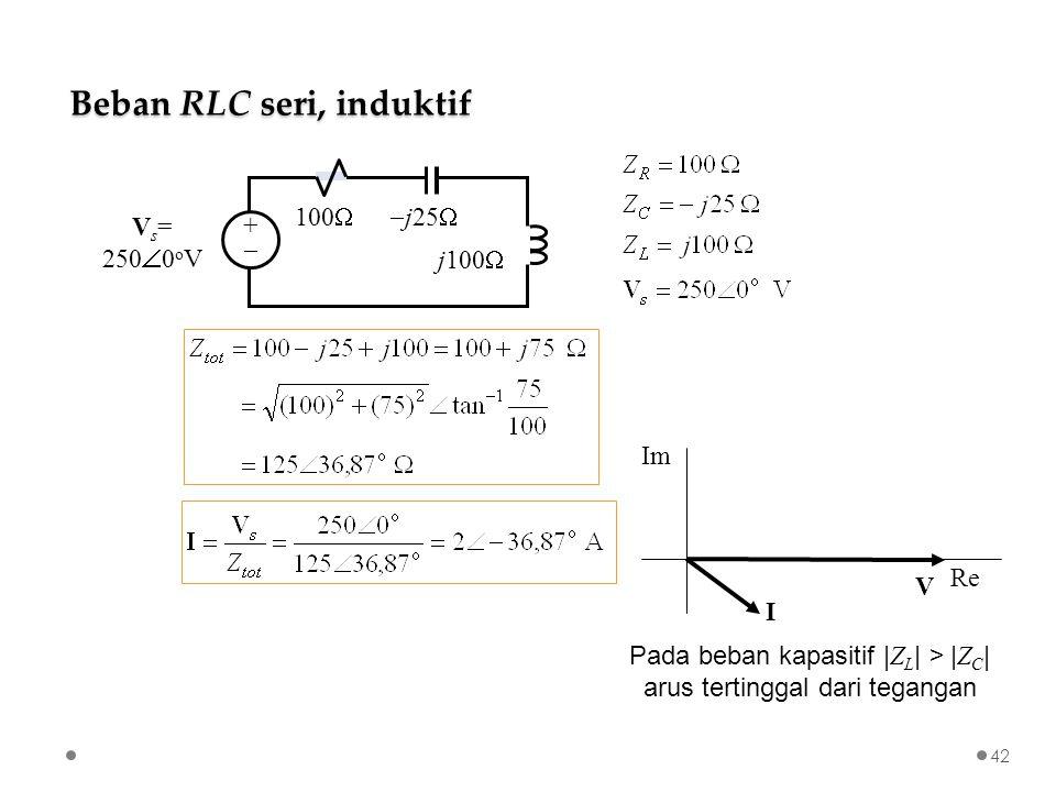 100  j25  j100  V s = 250  0 o V ++ I V Re Im Pada beban kapasitif   Z L   >   Z C   arus tertinggal dari tegangan Beban RLC seri, induktif 42