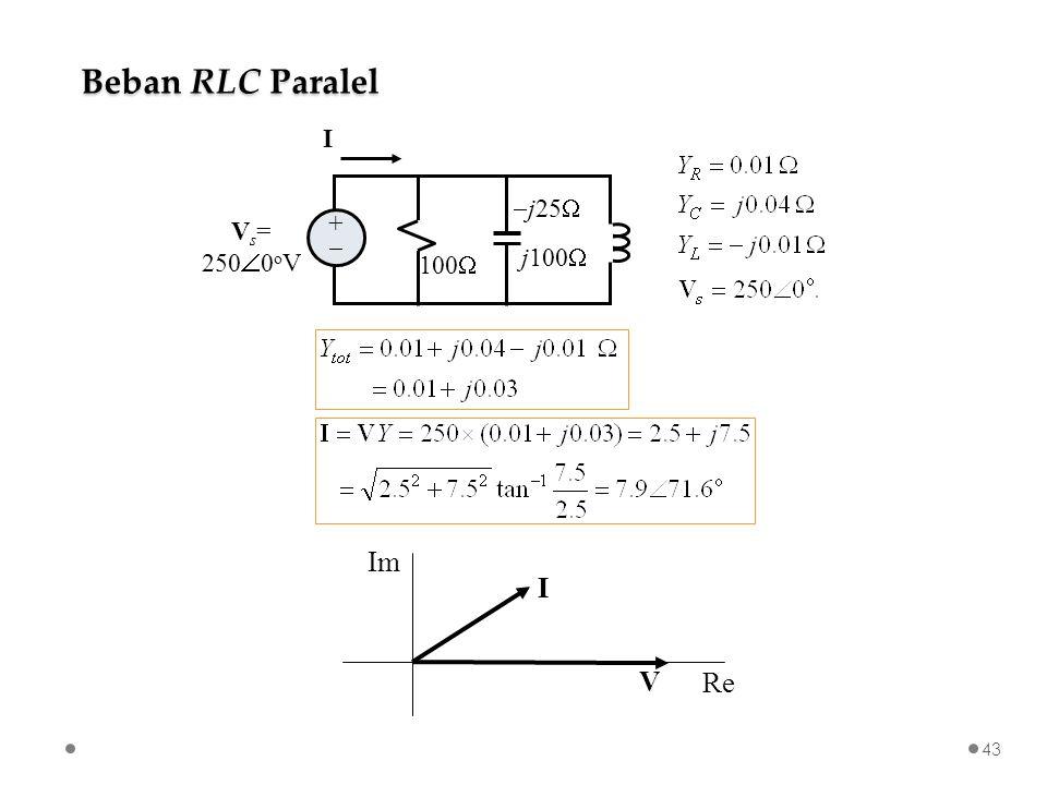 Beban RLC Paralel 100   j25  j100  V s = 250  0 o V ++ I I V Re Im 43