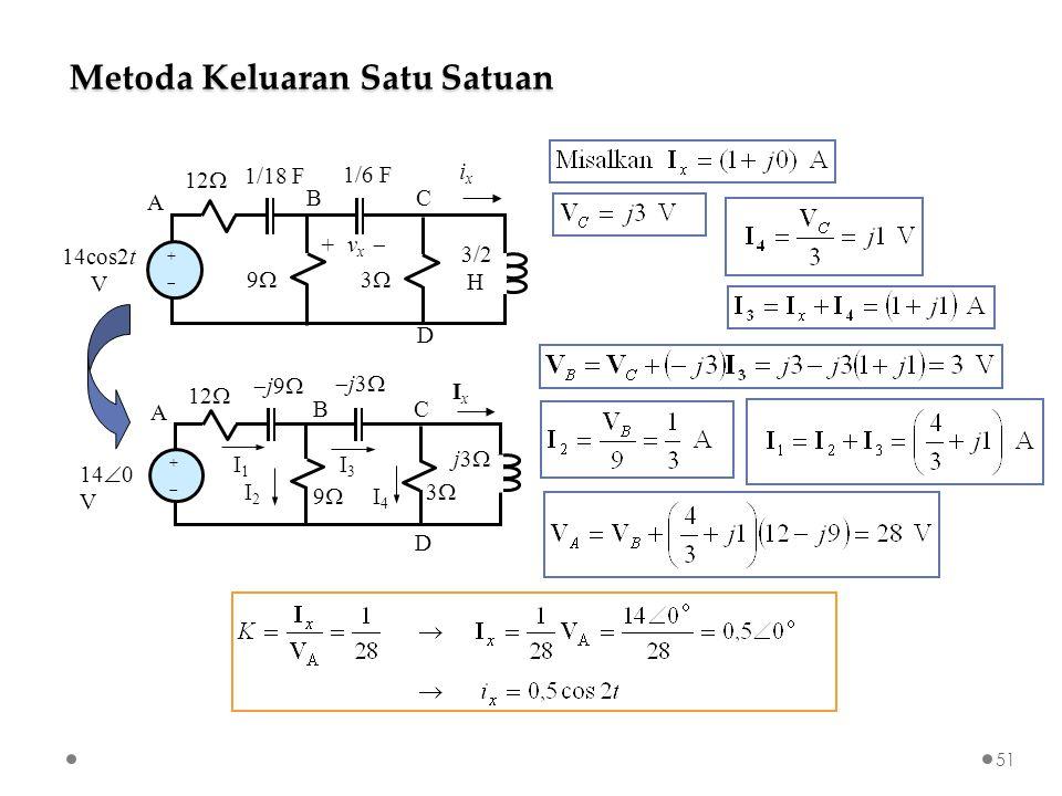 j9j9 j3j3 ++ 14  0 V 12  A BC D 99 33 IxIx j3  I 1 I2I2 I 3 I4I4 + v x  ++ 14cos2t V 12  A BC D 99 33 ixix 3/2 H 1/6 F 1/18 F Metoda Keluaran Satu Satuan 51