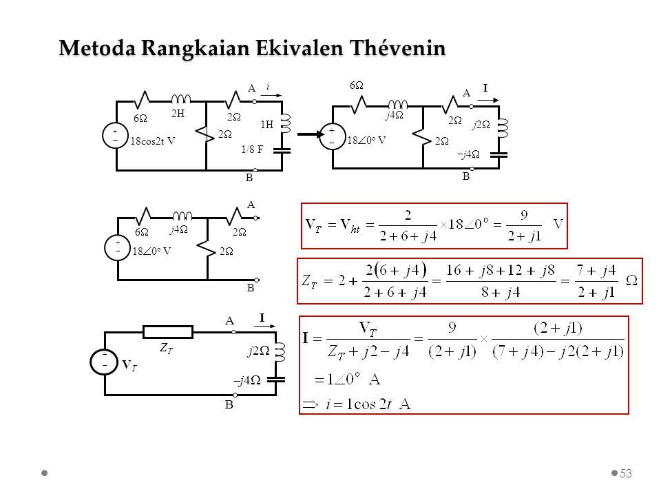 ++ 18cos2t V i 66 22 2  1H A B 2H 1/8 F ++ 18  0 o V 66 22 A B j4 j4 j2 j2 j4  I 22 ++ 18  0 o V 66 22 A B j4  22 ++ V T I A B j4 j4 Z T j2 j2 Metoda Rangkaian Ekivalen Thévenin 53
