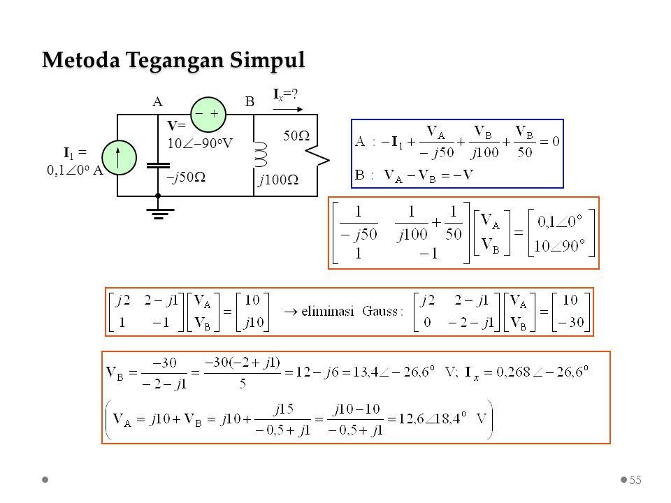 Metoda Tegangan Simpul   I 1 = 0,1  0 o A V= 10  90 o V  j50  j100  50  I x =? AB 55