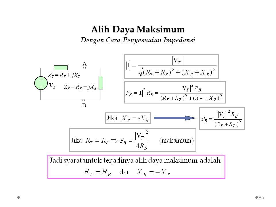 Dengan Cara Penyesuaian Impedansi ++ VTVT Z T = R T + jX T Z B = R B + jX B A B Alih Daya Maksimum 65