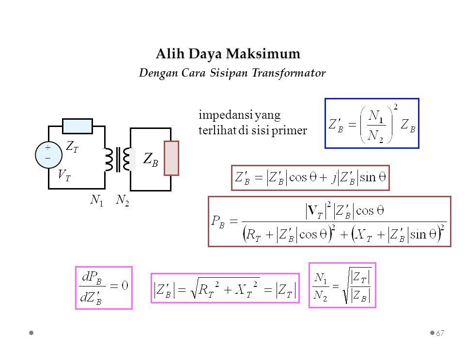 Dengan Cara Sisipan Transformator impedansi yang terlihat di sisi primer Z B ++ ZTZT VTVT N 1 N 2 Alih Daya Maksimum 67