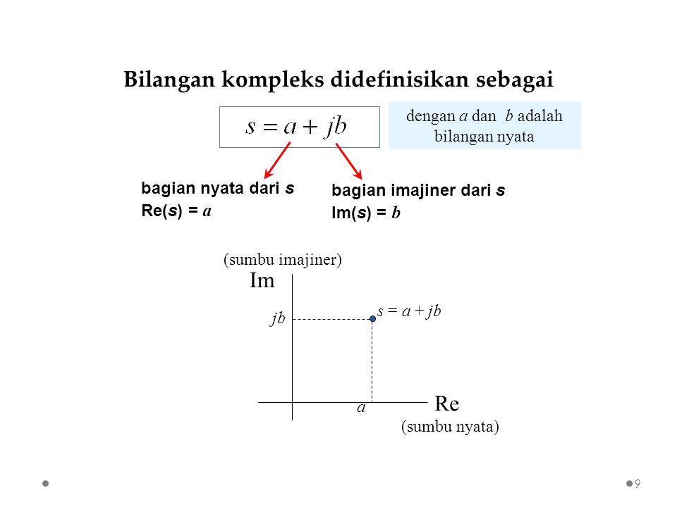 dengan a dan b adalah bilangan nyata bagian nyata dari s Re(s) = a bagian imajiner dari s Im(s) = b Re (sumbu nyata) Im (sumbu imajiner) a s = a + jb jbjb Bilangan kompleks didefinisikan sebagai 9
