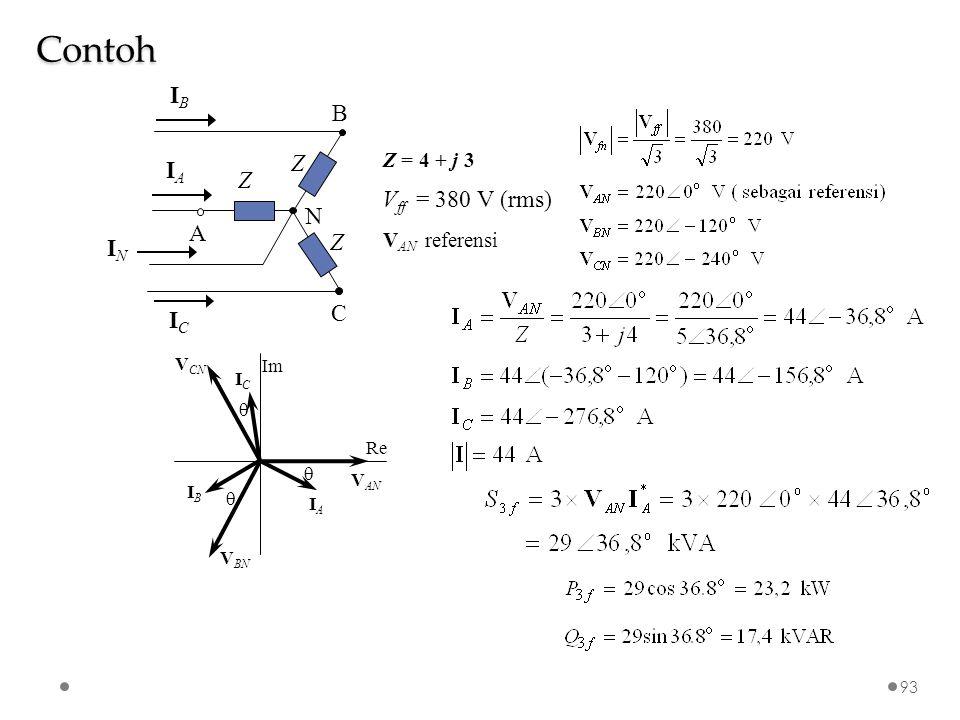 Z = 4 + j 3 V ff = 380 V (rms) V AN referensi N A B C Z IAIA ICIC IBIB ININ Z Z V BN V CN V AN Re Im IAIA  IBIB  ICIC  Contoh 93