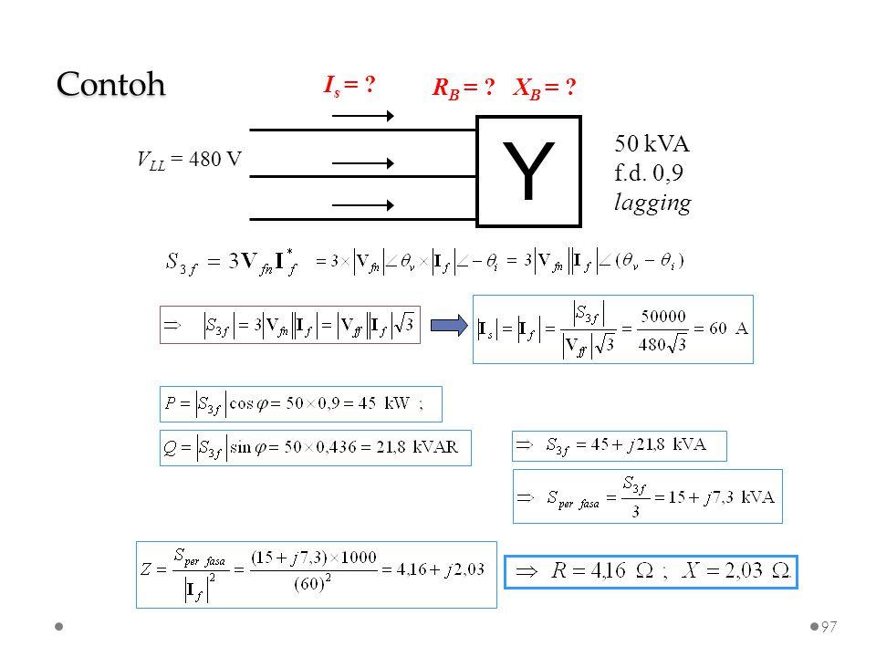 Y 50 kVA f.d. 0,9 lagging V LL = 480 V I s = ? R B = ? X B = ? Contoh 97